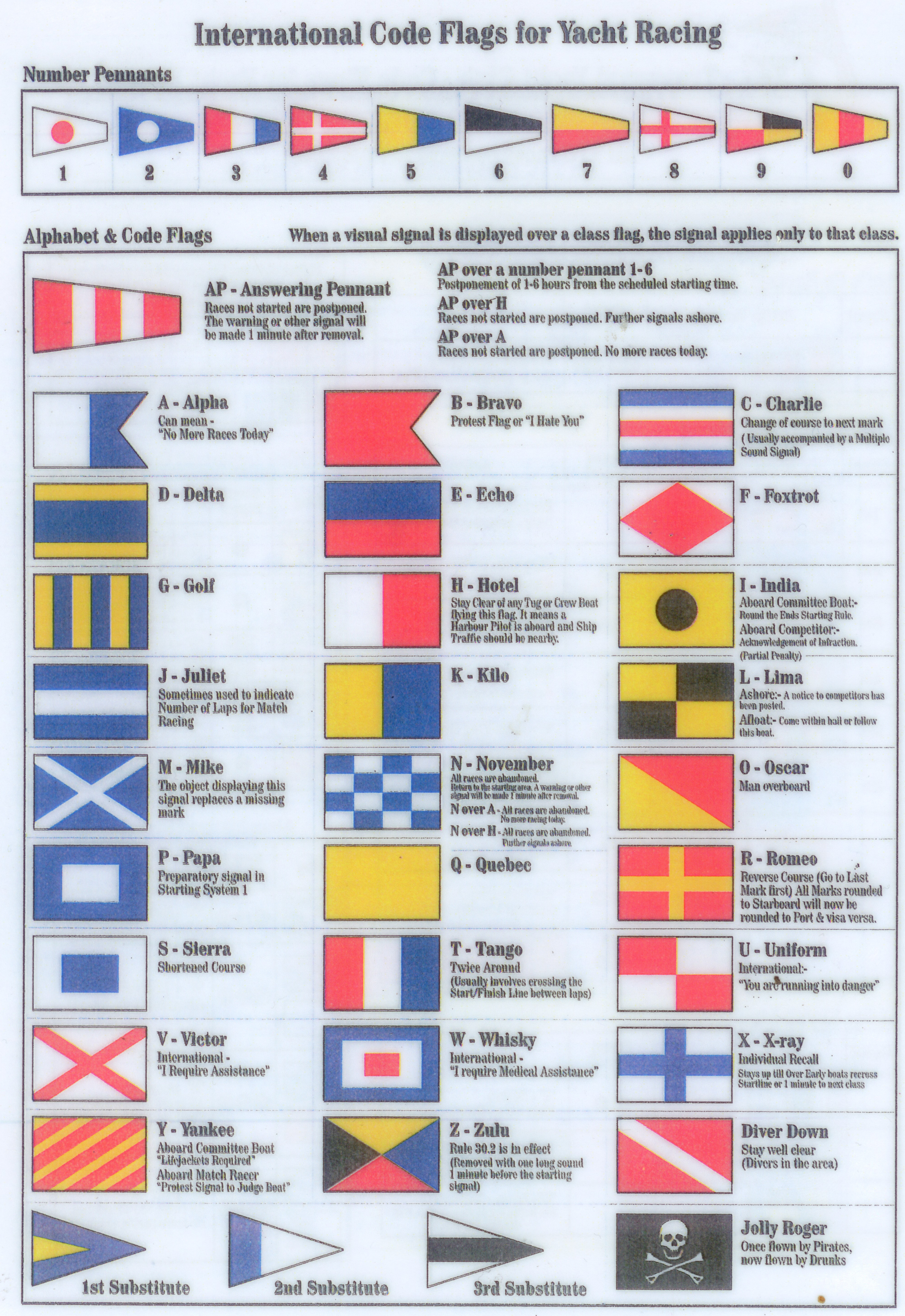 Flags Side2